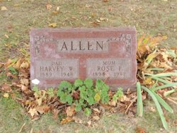 Rose F. Allen