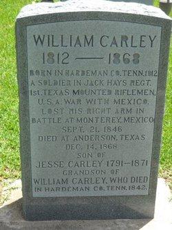 William Carley