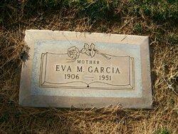 Eva M <i>Martinez</i> Garcia