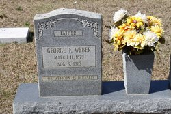 George Frank Weber
