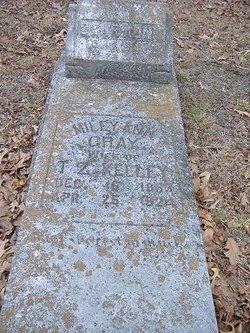 Millie Ann <i>Gray</i> Kelly