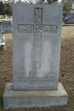 Eliza <i>McKee</i> Battle