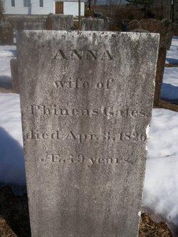Anna Gates