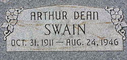 Arthur Dean Swain