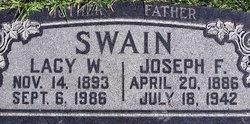 Joseph F. Swain