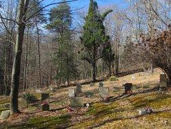 Hanson Cemetery