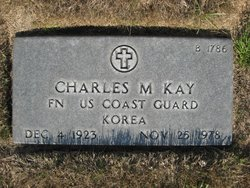 Charles M. Kay, Jr
