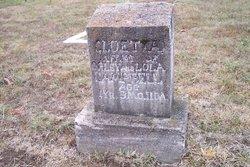 Cloetta Lois Campbell