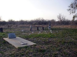 Carson-Powe Cemetery
