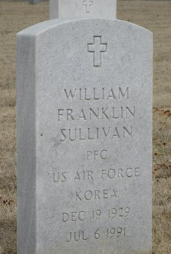 William Franklin Sullivan