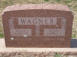 Karl F. Wagner