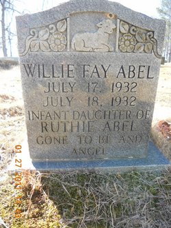 Willie Fay Abel