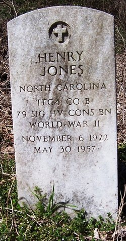 Henry Jones