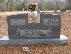Annie S. Moore