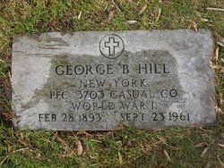 George Bernard Hill