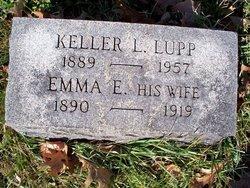Keller L Lupp