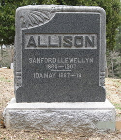 Ida May <i>Shoup</i> Allison