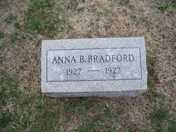 Anna Belle Bradford