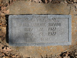Ruth Evaline Bryan