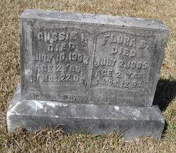 Flora B. Aiken