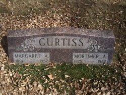 Margaret Ann <i>Thomas</i> Curtiss