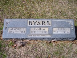 Almous Johnson Byars