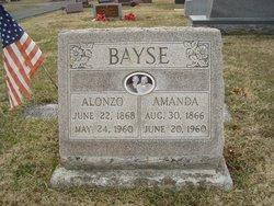 Alonzo Basye