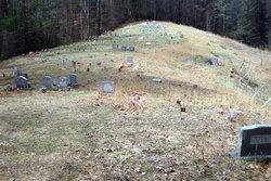 Mollie Guinn Cemetery
