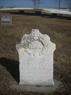 John Franklin Bolger