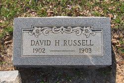 David Howell Russell