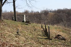 Bane Cemetery