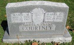 Harry David Courtney