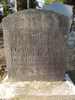 Throop Ainsworth