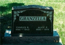 Alice <i>Failing</i> Granzella