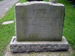 Sir John Alexander Boyd