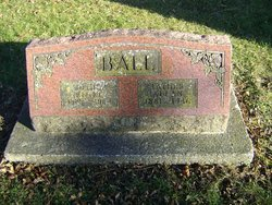 Allan Ball