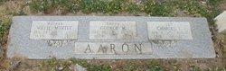 George W Aaron