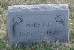 Mary Lou Bethel