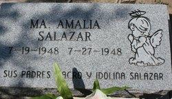 Ma. Amalia Salazar