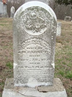 Anna Maria <i>Phillips</i> Barnett