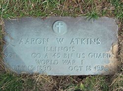 Aaron Willard Atkins