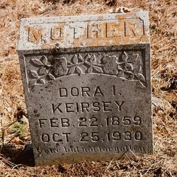 Dora Isabel <i>Nunnelly</i> Keirsey