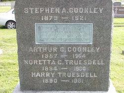 Arthur G. Coonley