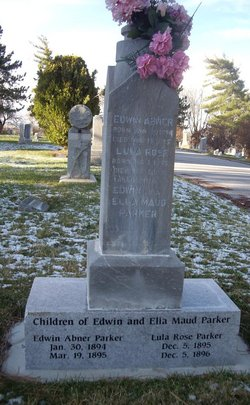 Edwin Abner Parker