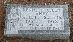 Kenneth Allen Aney