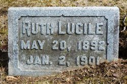 Ruth Lucile Aseltine