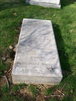 Annie Elizabeth <i>Carroll</i> Urquhart
