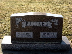 William Arthur Ballard