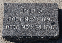 Cecelia Brox