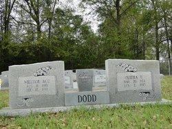 William Acie Dodd